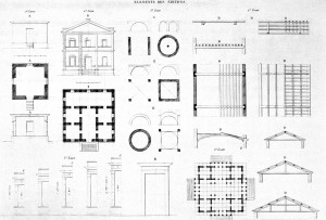 Jean Nicolas Louis Durand, Elements of Building, 1823.